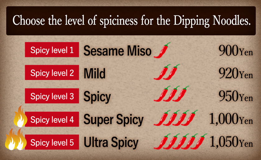 Choose the level of spiciness for the Sesame Miso Dipping Noodles.
